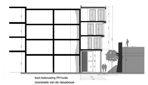 Nieuwbouw stadsvilla Prins Hendrikkade Ons Park Noordereiland stichting De Bomenridders